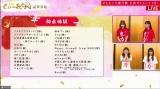 初出場組=『第4回 ももいろ歌合戦〜ニッポンの底力〜』出演者第1弾(C)AbemaTV,Inc.