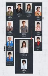 来年1月17日スタート『君と世界が終わる日に』相関図 (C)日本テレビ