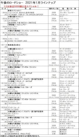 テレビ東京『午後のロードショー』2021年1月のラインナップ