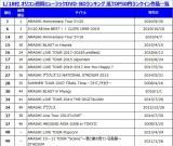 1/18付 オリコン週間ミュージックDVD・BDランキング 嵐TOP50内ランクイン作品一覧