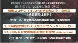 日本財団、無料PCR検査実施 対象は介護・福祉施設従事者 (C)日本財団提供