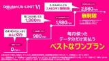 楽天モバイル新料金プランが正式発表