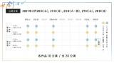 『HKT48、劇団はじめます。』公演日程