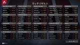 『Apex Legends ベストトリオ決定戦』第1結果