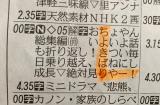 『おちょやん 総集編(前編)』新聞ラテ欄にメッセージ「ちよきばりやー!」