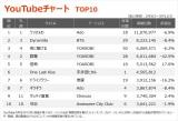 レミオロメン「3月9日」TOP30入り