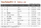 【YouTubeチャート TOP11〜20】(3/5〜3/11)