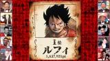 「第1回ONE PIECEキャラクター世界人気投票」の最終結果発表 (C)尾?栄一郎/集英社