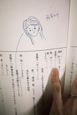 ドラマホリック!『DIVE!!』オフィシャルブログより