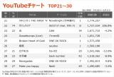 【YouTubeチャート TOP21〜30】(5/28〜6/3)