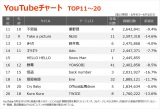 【YouTubeチャート TOP11〜20】(6/4〜6/10)
